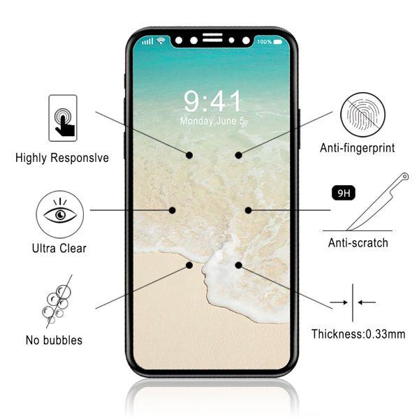 protector-vidrio-templado-4d-5d-iphone-x-colocacion-sc-D_NQ_NP_618677-MLA26733395224_012018-F